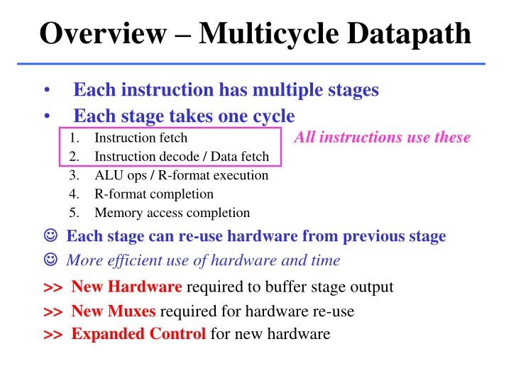 Overview multicycle datapath