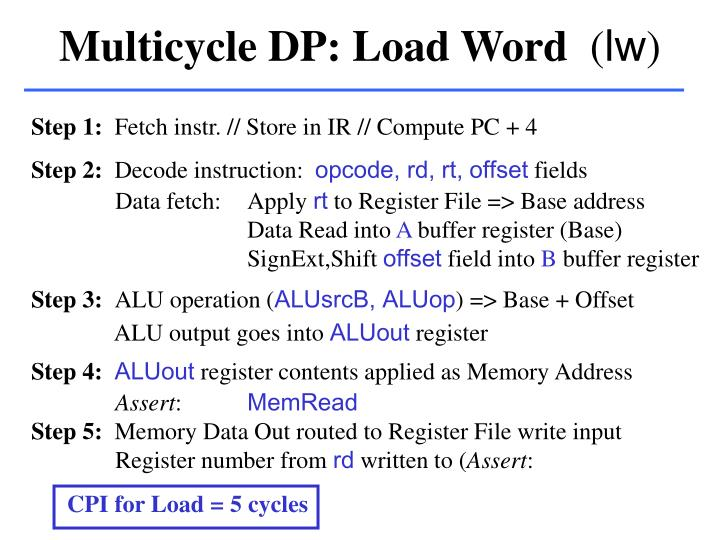 Multicycle DP: Load Word