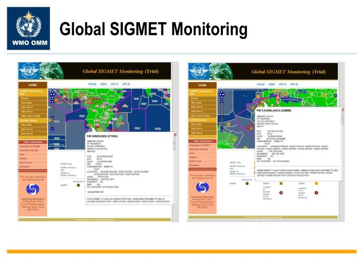 Global SIGMET Monitoring