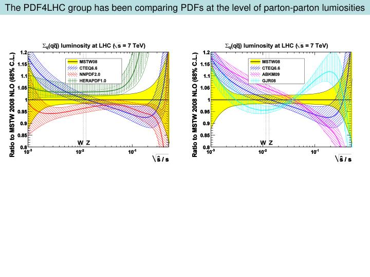 The PDF4LHC group has been comparing PDFs at the level of parton-parton lumiosities