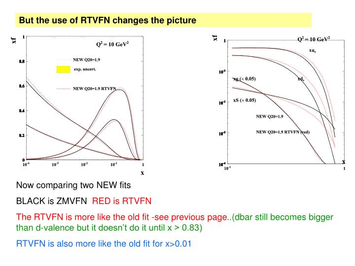 But the use of RTVFN changes the picture