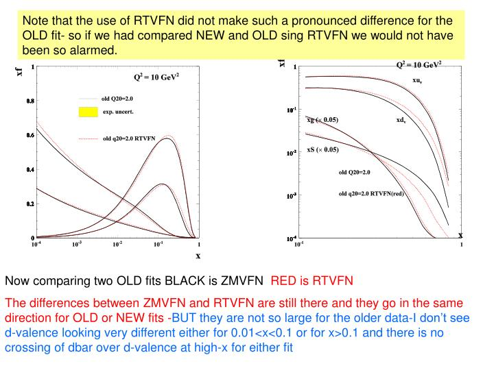 Note that the use of RTVFN did not make such a pronounced difference for the OLD fit- so if we had compared NEW and OLD sing RTVFN we would not have been so alarmed.