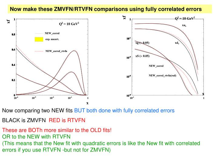 Now make these ZMVFN/RTVFN comparisons using fully correlated errors
