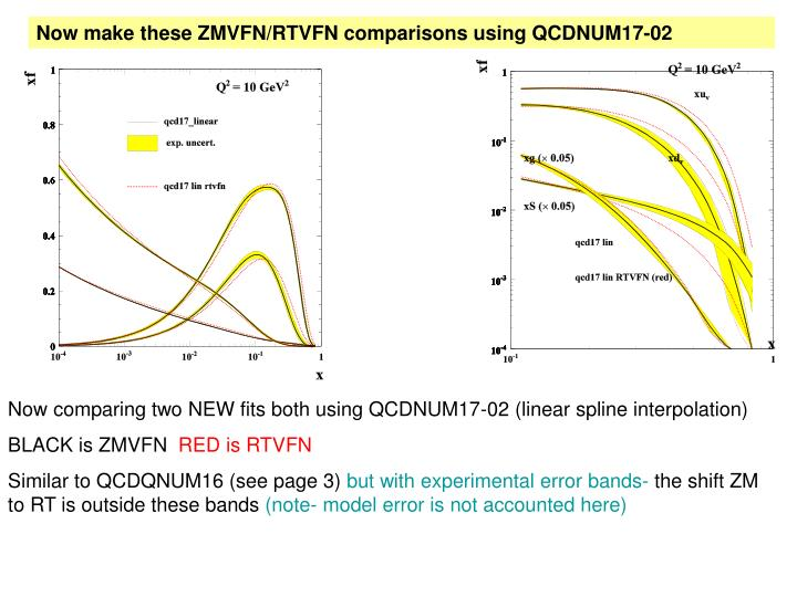 Now make these ZMVFN/RTVFN comparisons using QCDNUM17-02