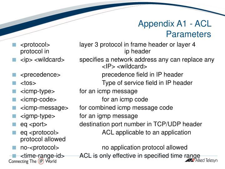 Appendix A1 - ACL Parameters