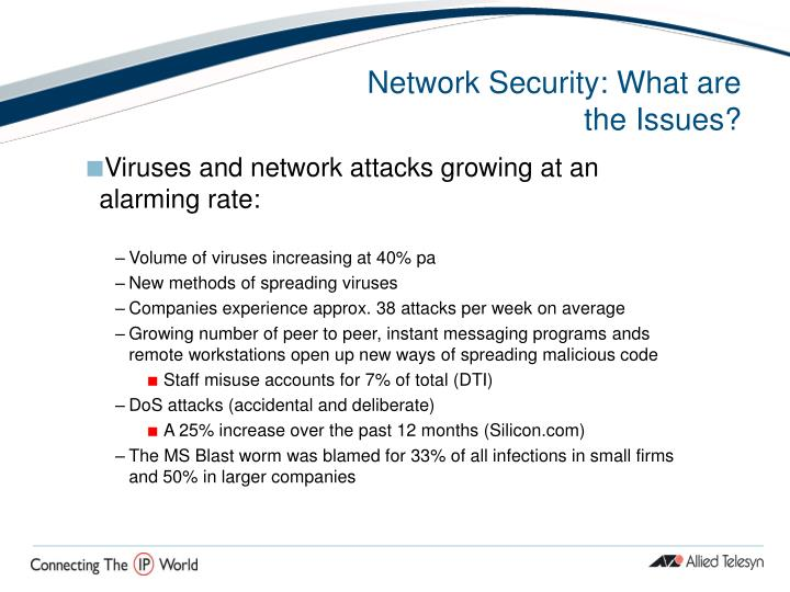 Network security what are the issues