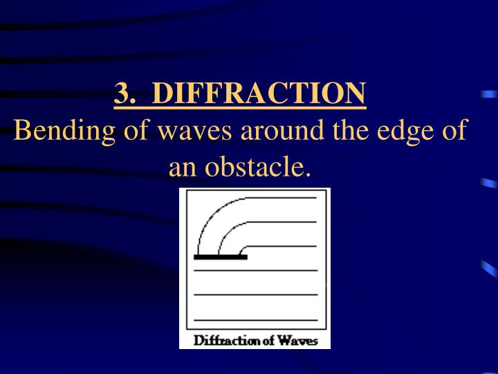 3.  DIFFRACTION