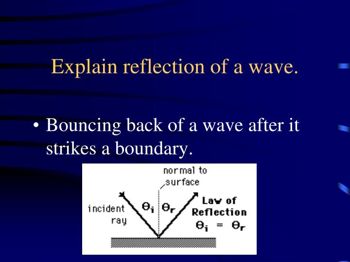 Explain reflection of a wave.