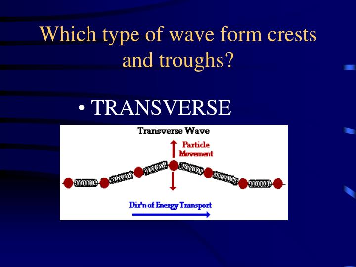 Which type of wave form crests and troughs?