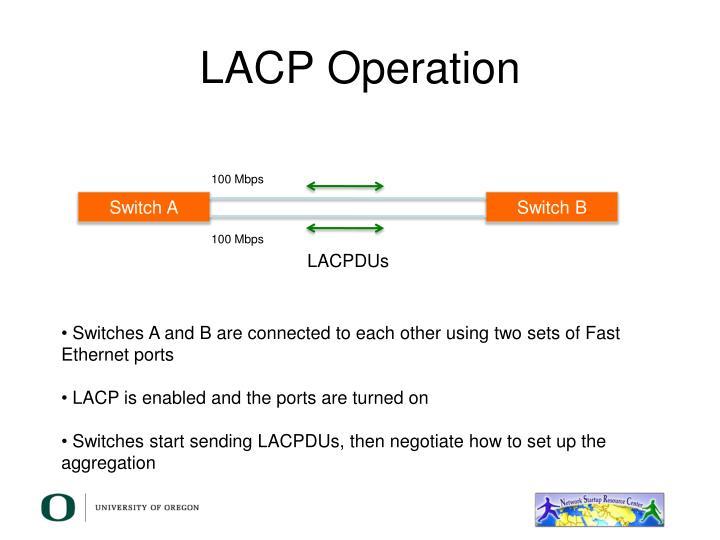 LACP Operation