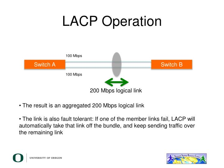 LACP Operation