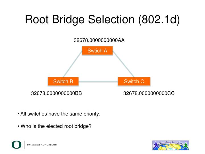 Root Bridge Selection (802.1d)