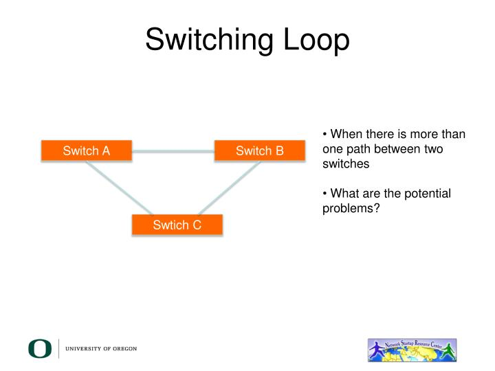 Switching Loop