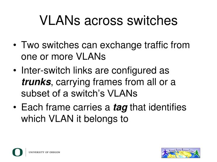 VLANs across switches