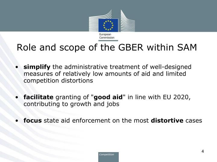 Role and scope of the GBER within SAM