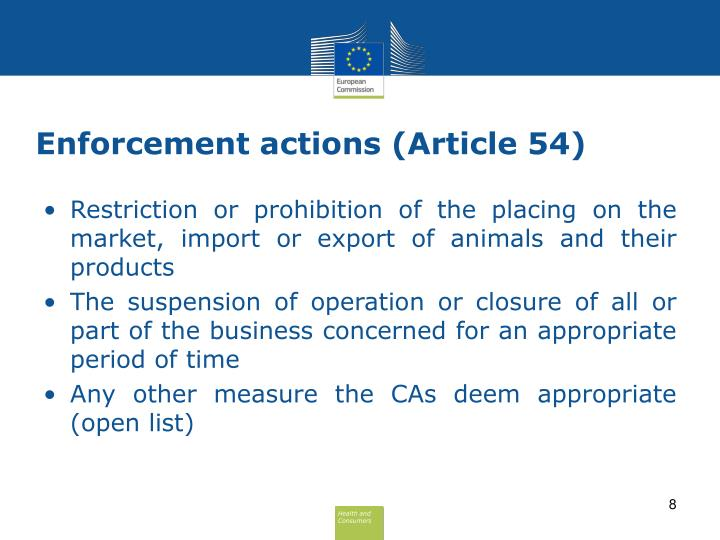 Enforcement actions (Article 54)