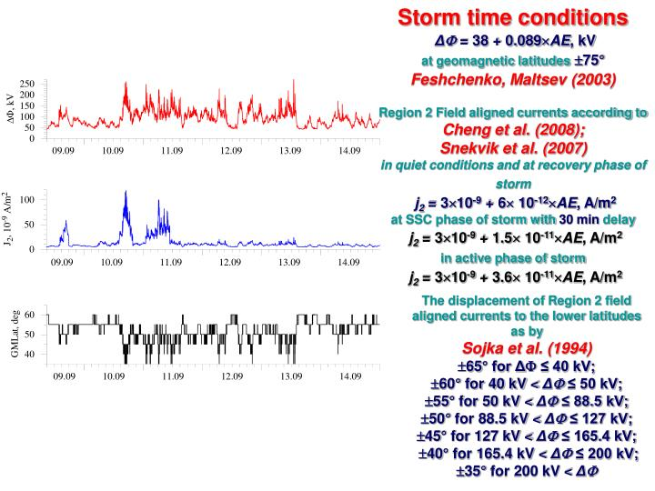 Storm time conditions
