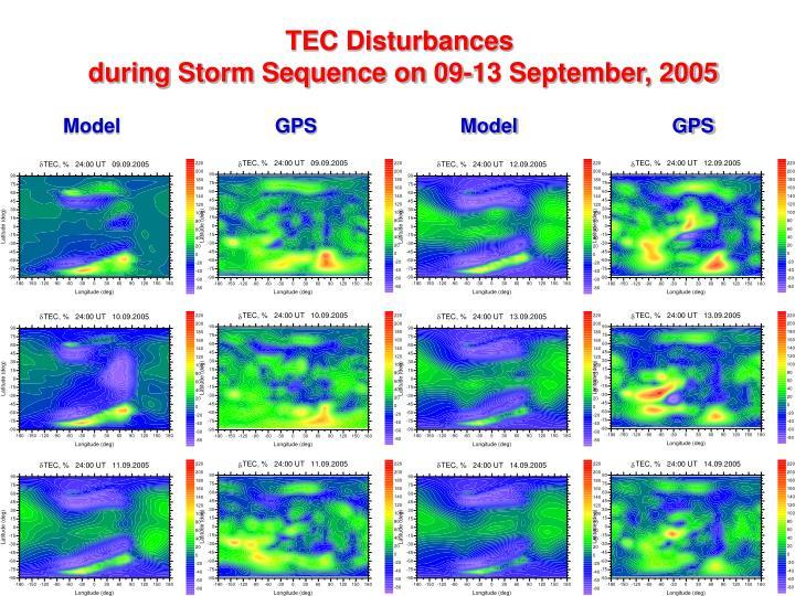 TEC Disturbances