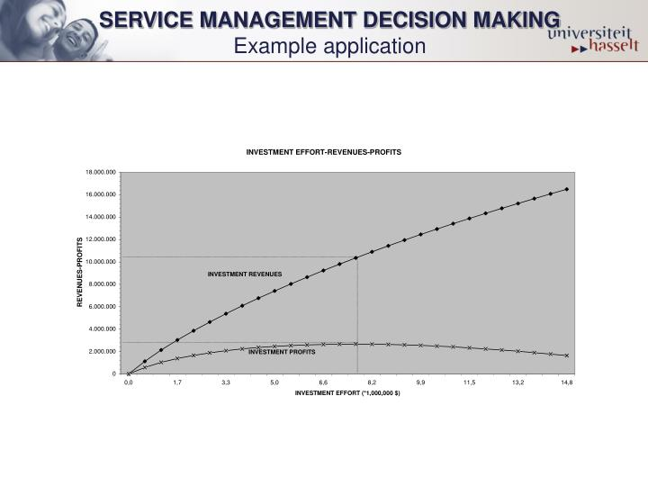 SERVICE MANAGEMENT DECISION MAKING
