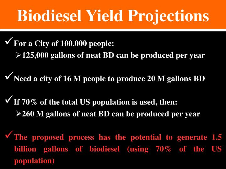 Biodiesel Yield Projections