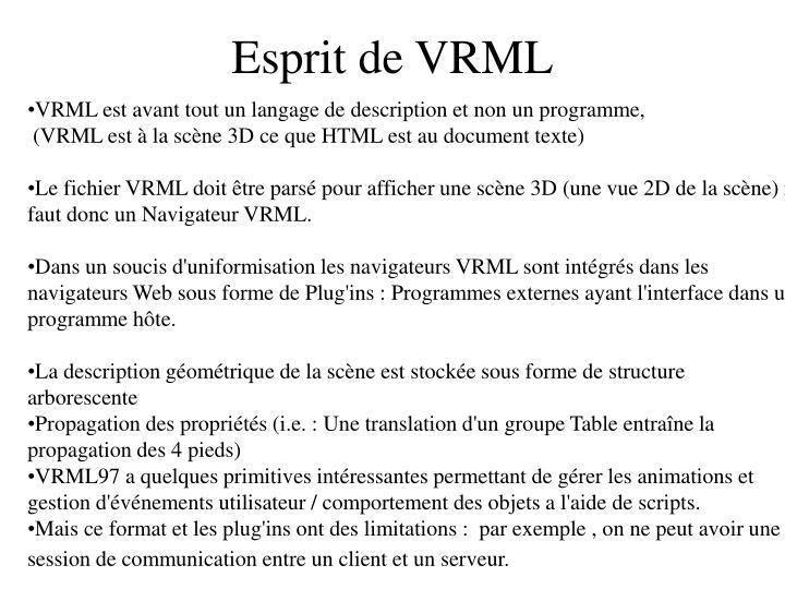 Esprit de VRML
