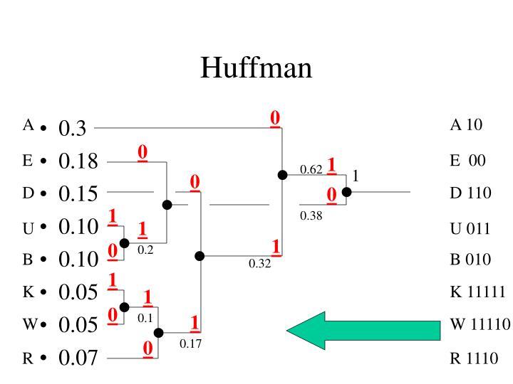 Huffman