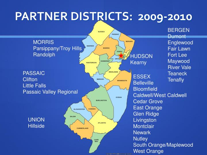 PARTNER DISTRICTS:  2009-2010