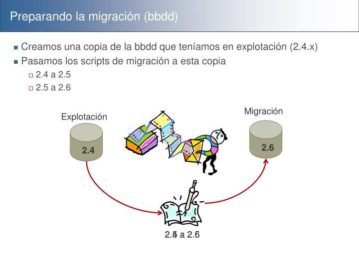 Preparando la migración (bbdd)