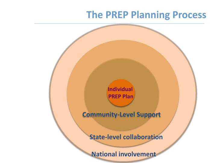 The PREP Planning Process