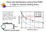 dose rate distributions around the ifmif li loop for several cooling times