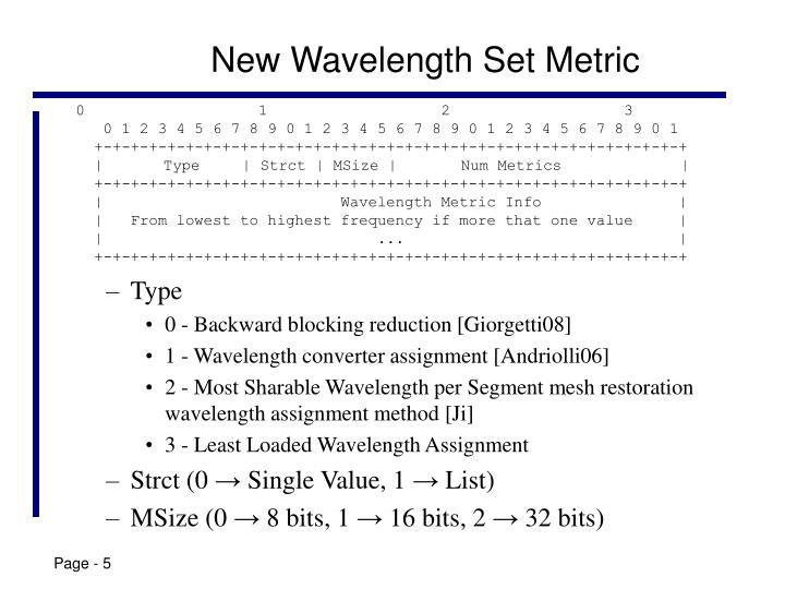 New Wavelength Set Metric