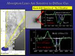 absorption lines are sensitive to diffuse gas
