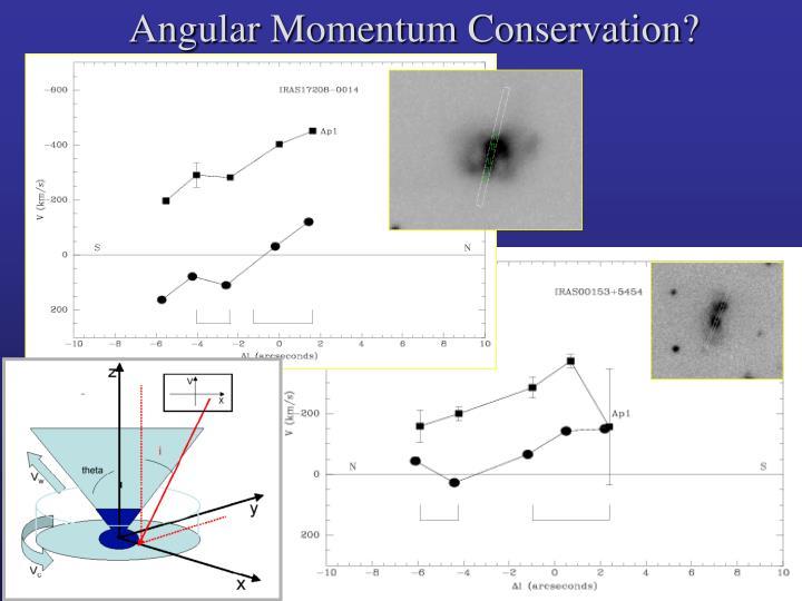 Angular Momentum Conservation?