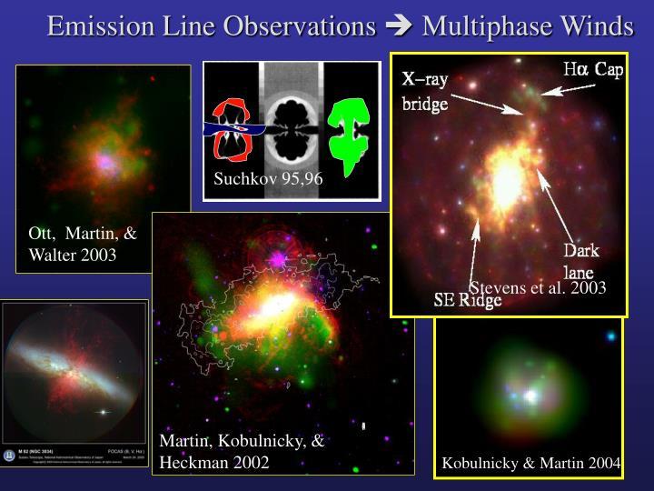 Emission Line Observations