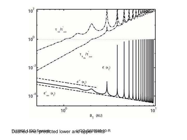 LIGO-G020535-00-R