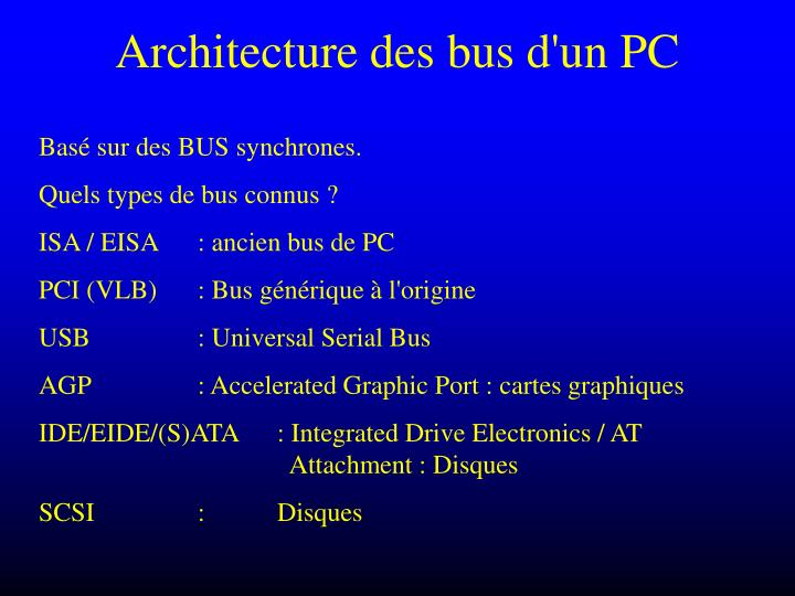 Architecture des bus d'un PC