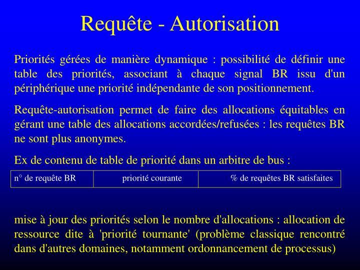 Requête - Autorisation
