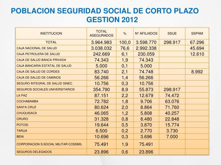 POBLACION SEGURIDAD SOCIAL DE CORTO PLAZO
