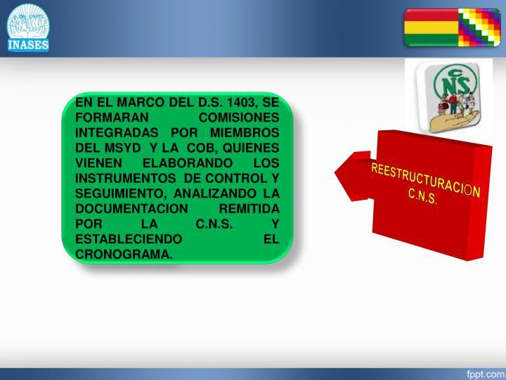 EN EL MARCO DEL D.S. 1403, SE FORMARAN COMISIONES INTEGRADAS POR MIEMBROS DEL MSYD  Y LA  COB, QUIENES VIENEN ELABORANDO LOS INSTRUMENTOS  DE CONTROL Y SEGUIMIENTO, ANALIZANDO LA  DOCUMENTACION   REMITIDA POR LA C.N.S. Y ESTABLECIENDO EL CRONOGRAMA.