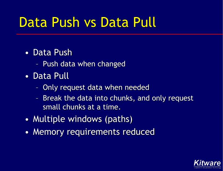 Data Push vs Data Pull