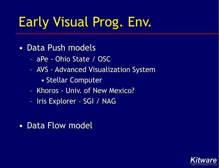 Early Visual Prog. Env.