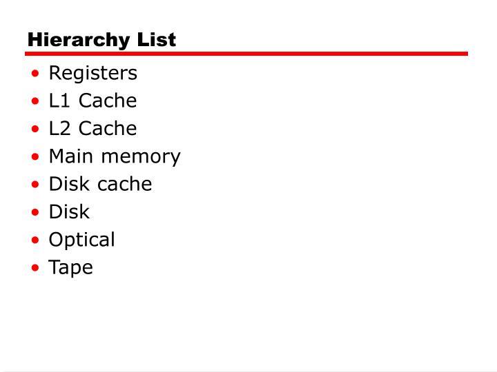 Hierarchy List