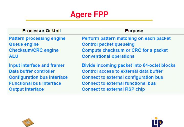 Agere FPP