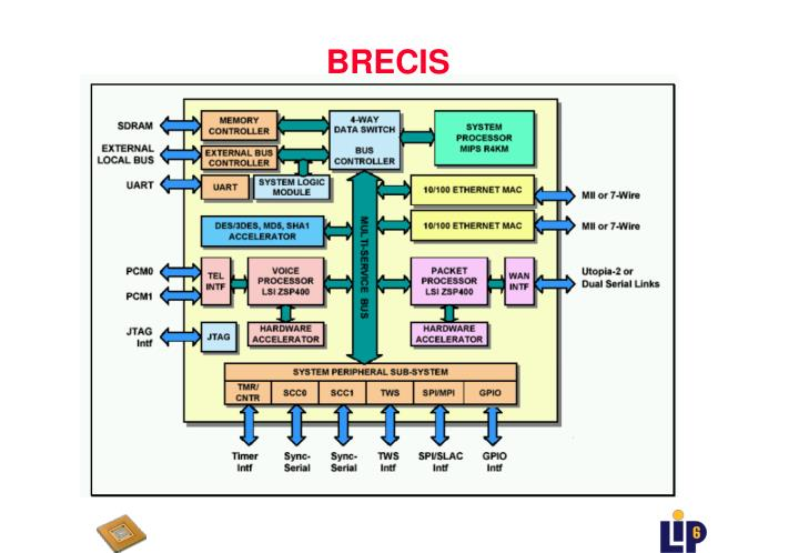BRECIS