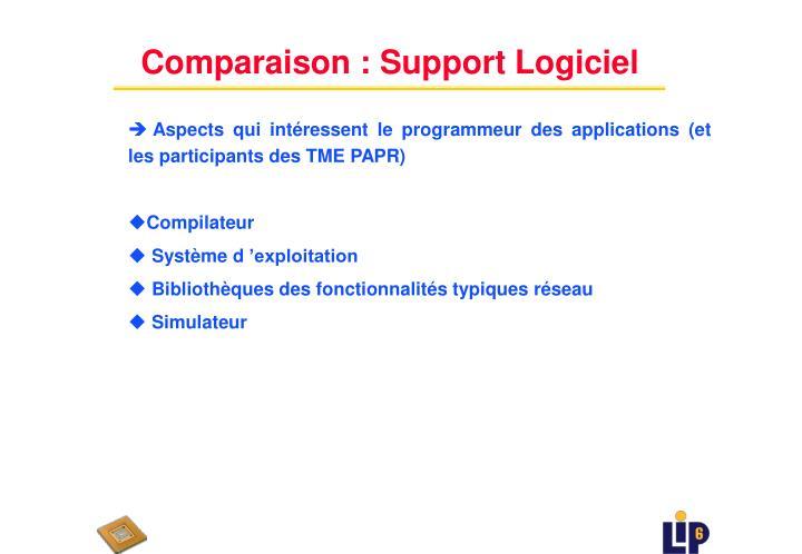Comparaison : Support Logiciel