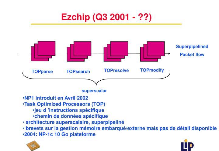 Ezchip (Q3 2001 - ??)