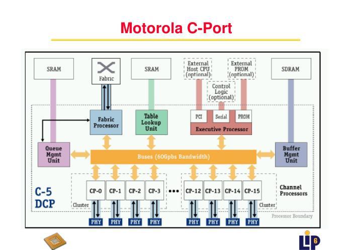 Motorola C-Port