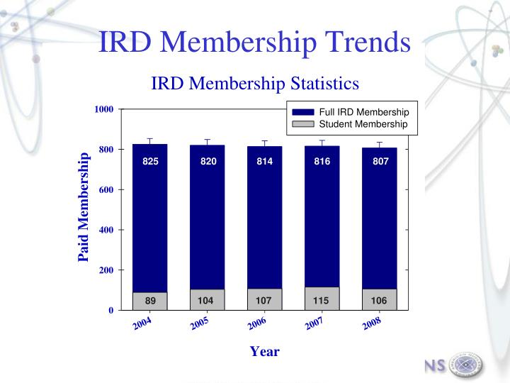 IRD Membership Trends