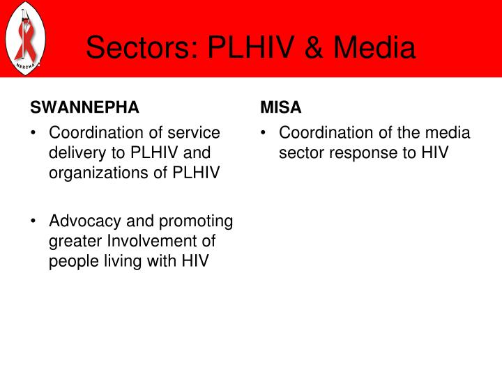Sectors: PLHIV & Media