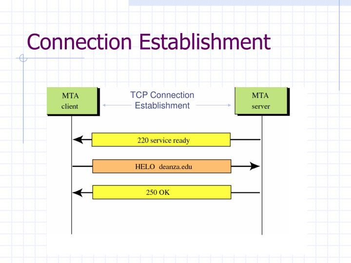 Connection Establishment